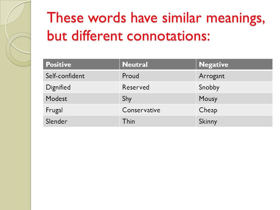 Positive and negative denotation and connotation