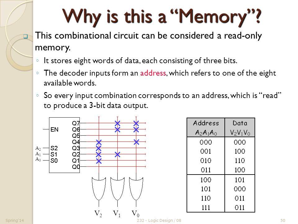 Ram Schematic Diagram Of Logic Auto Electrical Wiring Diagram