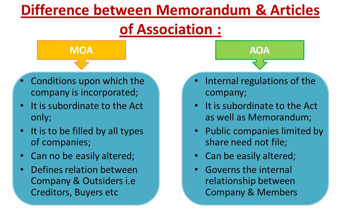 what is the difference between moa and aoa