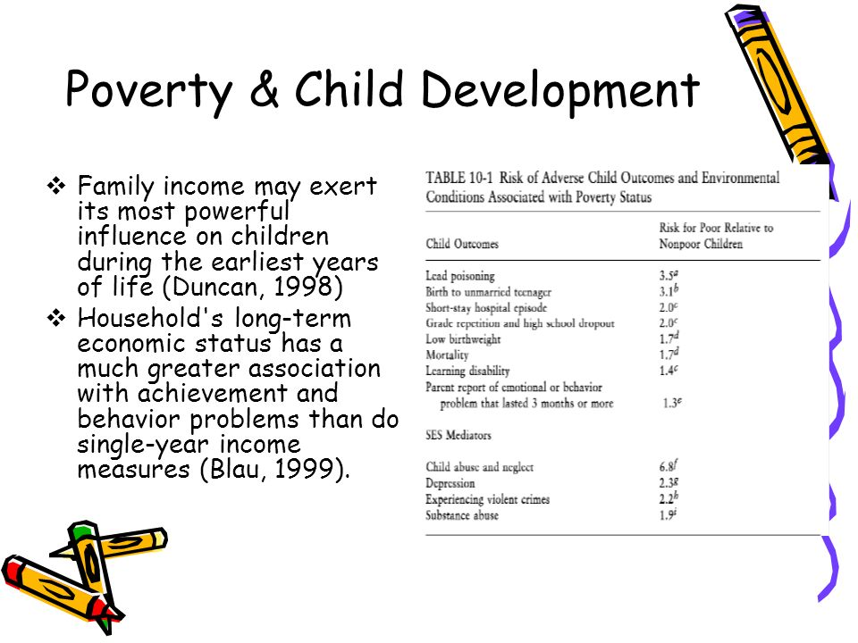disability affecting child development