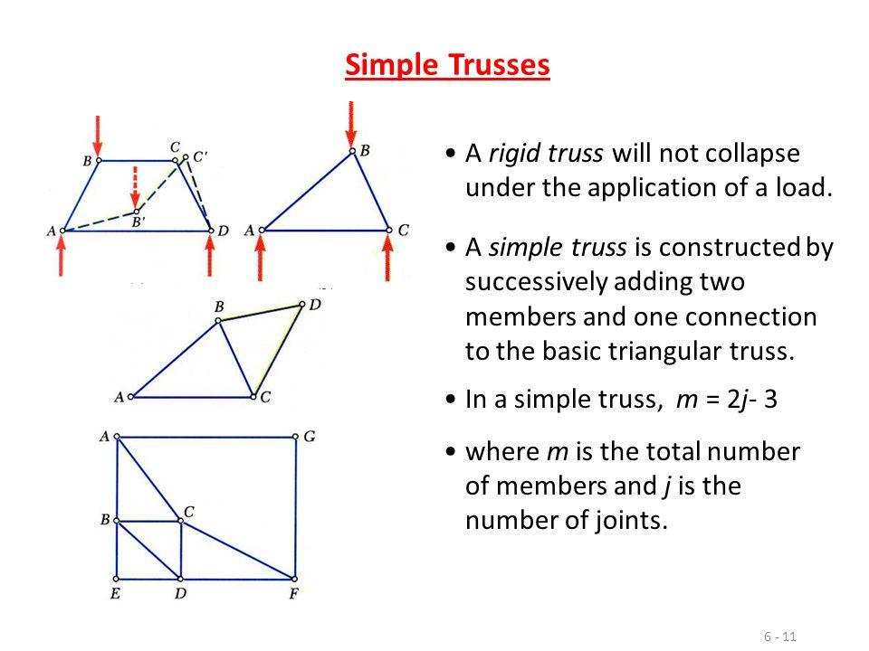Engineering Mechanics 15bs105 Ppt Video Online Download