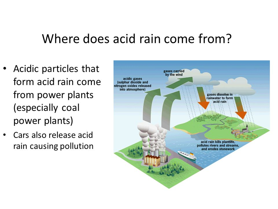 acid rain. - ppt download