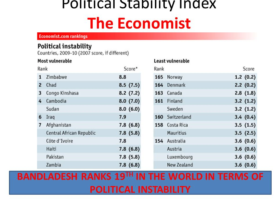 Japan country analysis political stability — photo 12