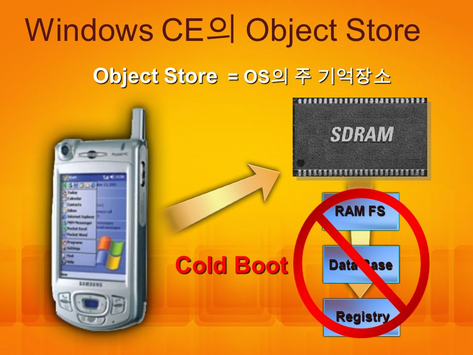 Windows CE의 Object Store