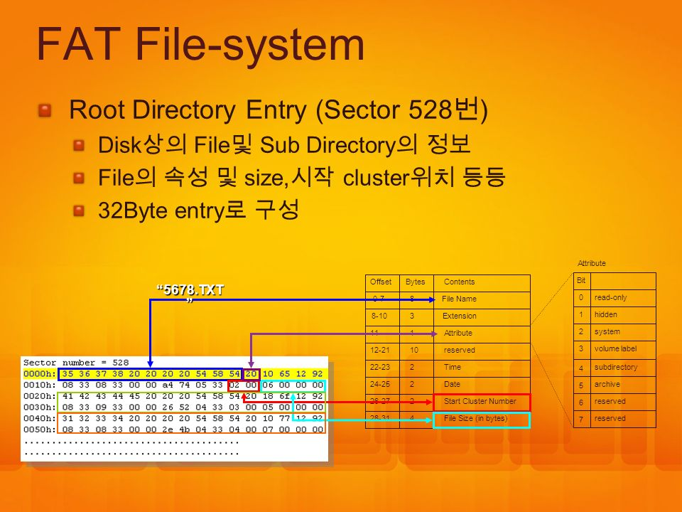 FAT File-system Root Directory Entry (Sector 528번)