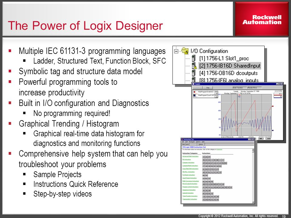 Introduction to Logix Controllers - ppt video online download