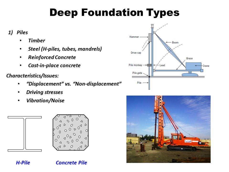 Pile Foundation Analysis And Design Pdf