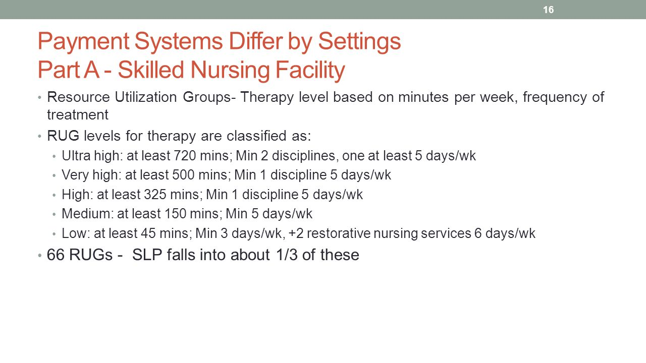 Payment Systems Differ By Settings Part A Skilled Nursing Facility
