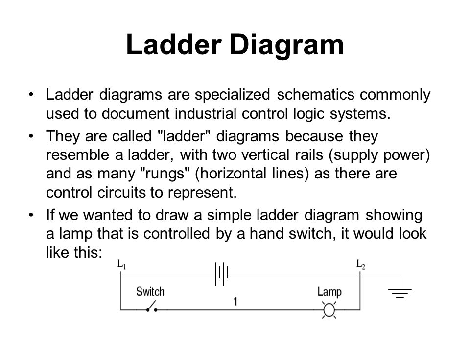 Programmable logic controller ppt download 4 ladder diagram ladder diagrams are specialized schematics ccuart Choice Image