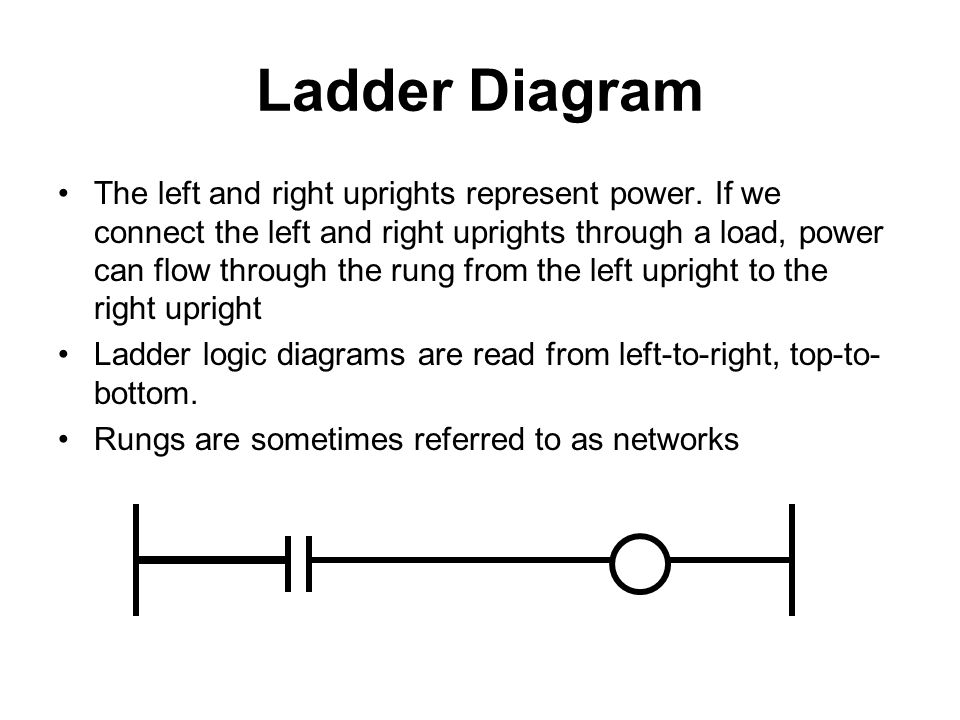 Programmable logic controller ppt download ladder diagram ccuart Choice Image