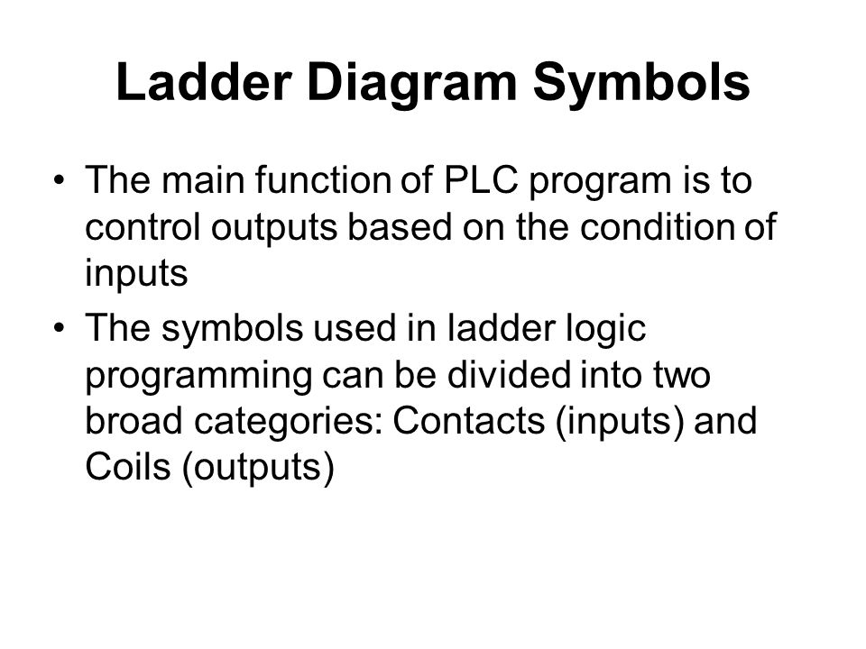 Programmable logic controller ppt download ladder diagram symbols ccuart Gallery