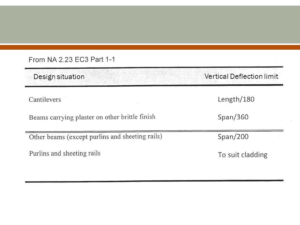 ERT352 FARM STRUCTURES BEAM DESIGN - ppt video online download