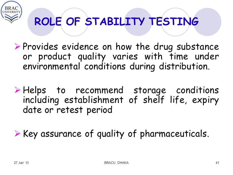 expiration dating and stability testing for human drug products Itg subject: expiration dating and stability testing for human drug products background publishing of 21 cfr part 211 - current good manufacturing practice for finished pharmaceuticals.