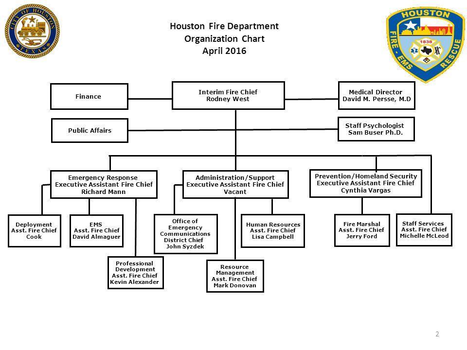 Lovely Houston Fire Department Organization Chart April 2016