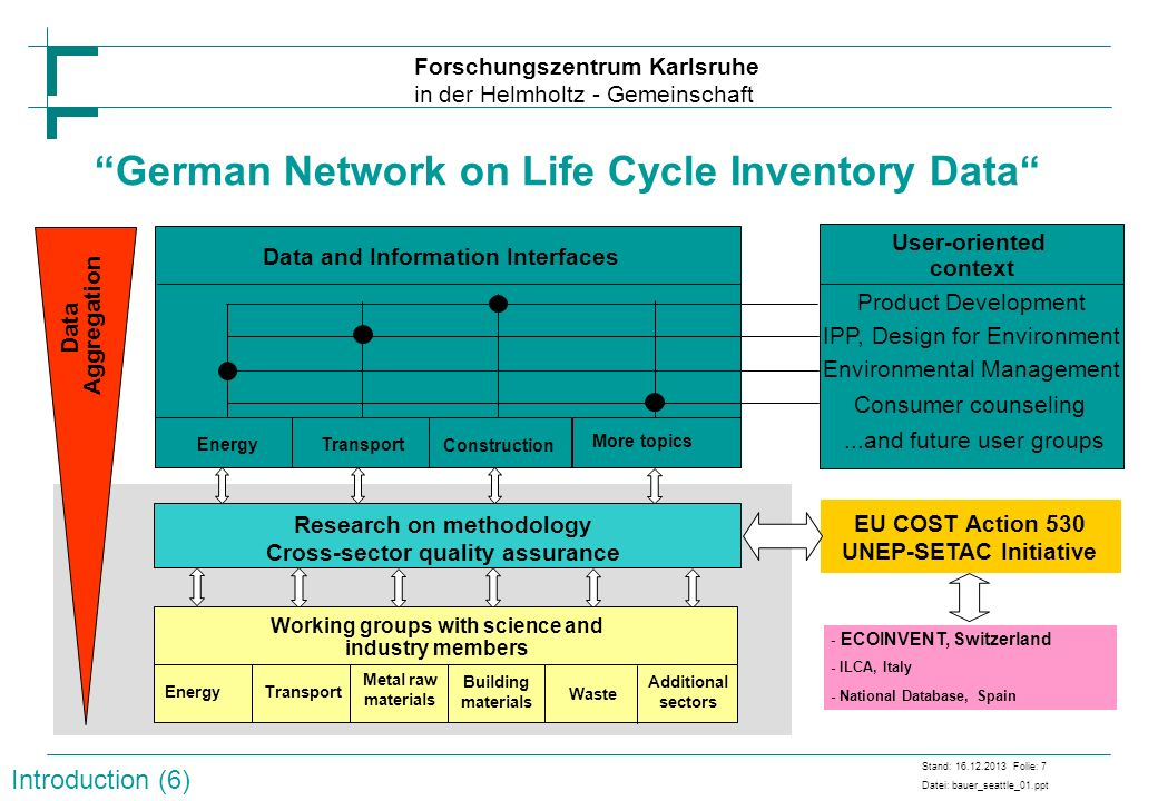 German Network on Life Cycle Inventory Data
