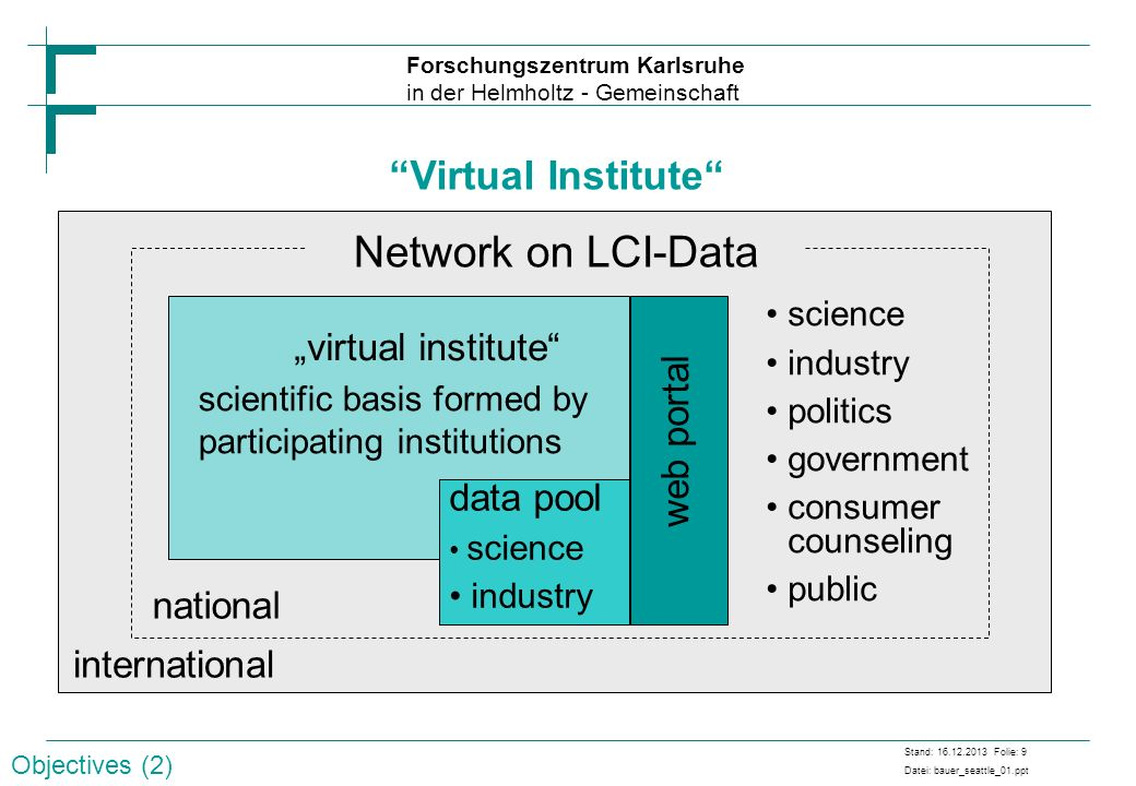 "Network on LCI-Data Virtual Institute ""virtual institute web portal"