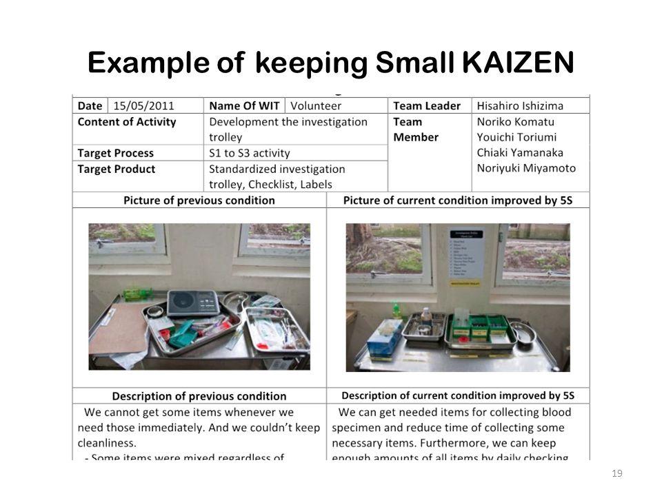 kaizen examples - Parfu kaptanband co