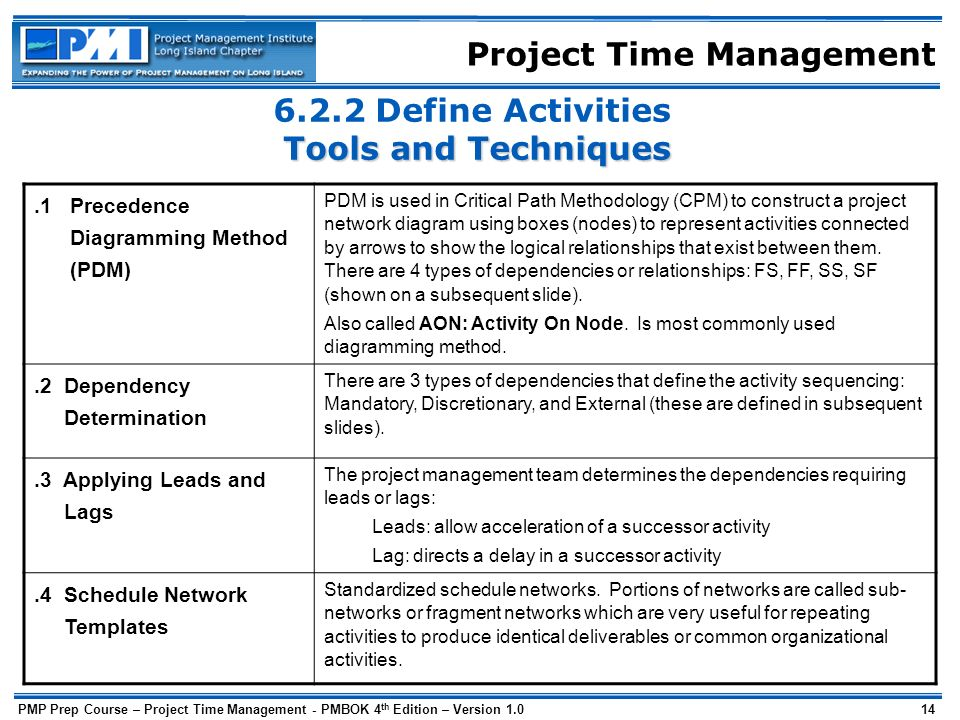 Project time management ppt download 622 define activities tools and techniques ccuart