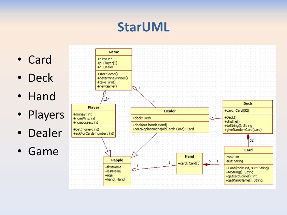 Star UML and CRC Cards  - ppt video online download