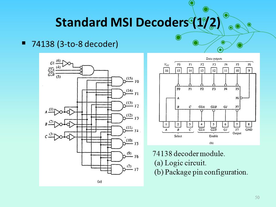unit 9 multiplexers decoders and programmable logic devices ppt rh slideplayer com Or Gate IC ic 74138 logic diagram