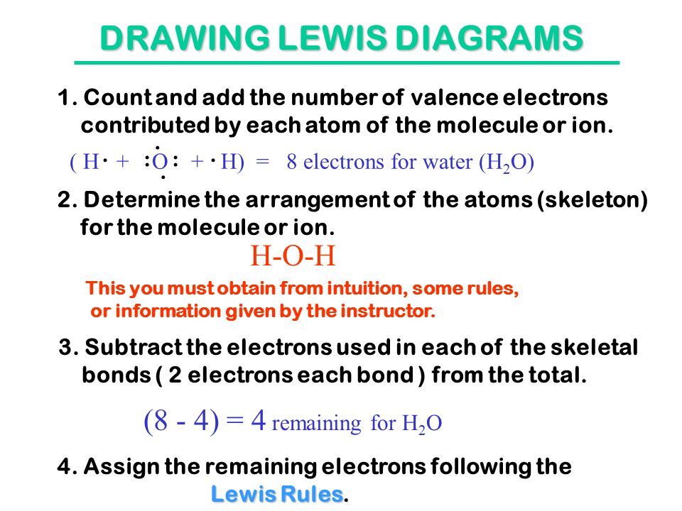 Constructing Lewis Diagrams The Whole Story Ppt Video Online Download