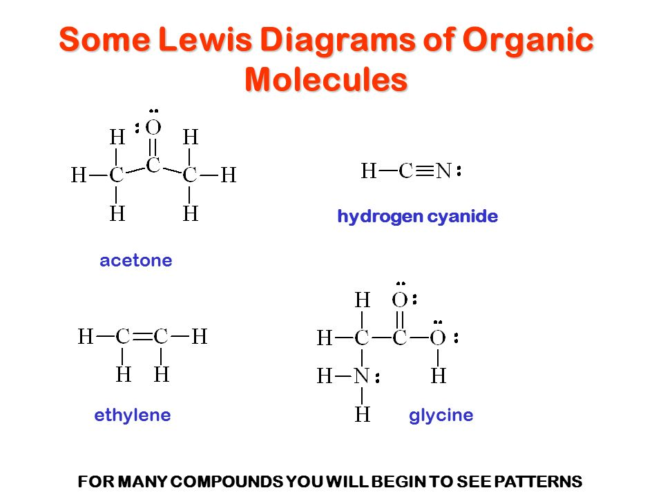 Glycine dot diagram circuit connection diagram constructing lewis diagrams the whole story ppt video online download rh slideplayer com amino acid structure diagram glycine amino acid structure ccuart Choice Image