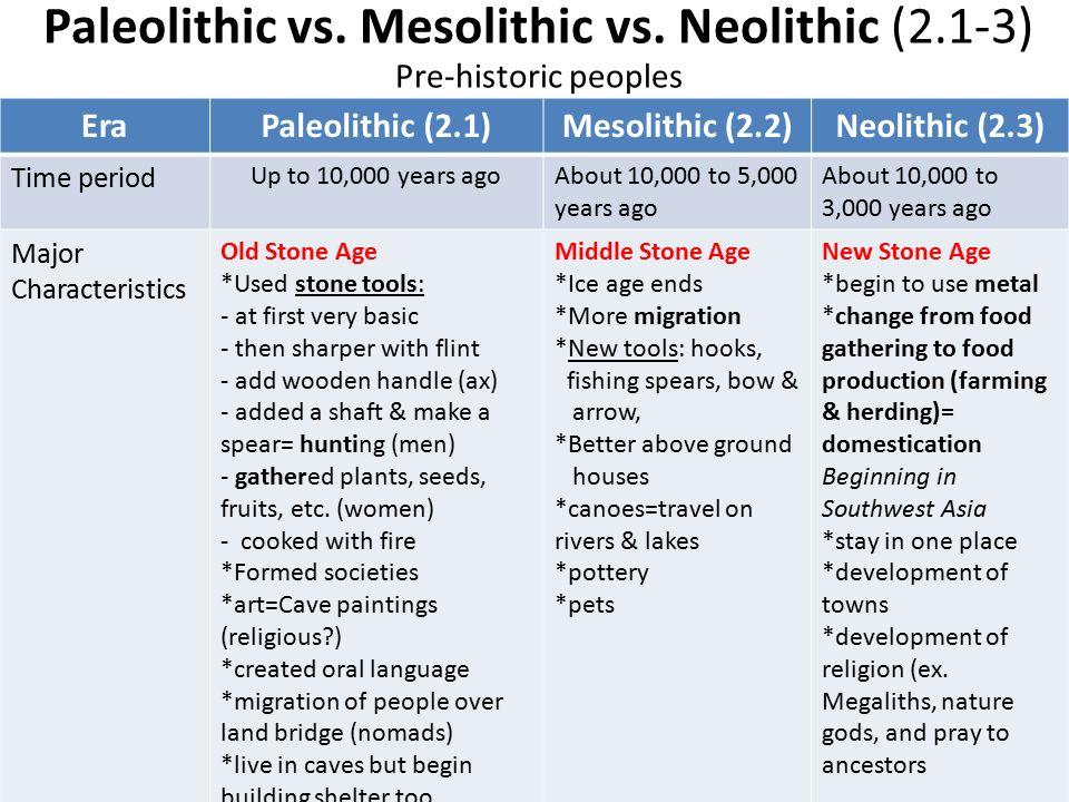 paleolithic age vs neolithic age