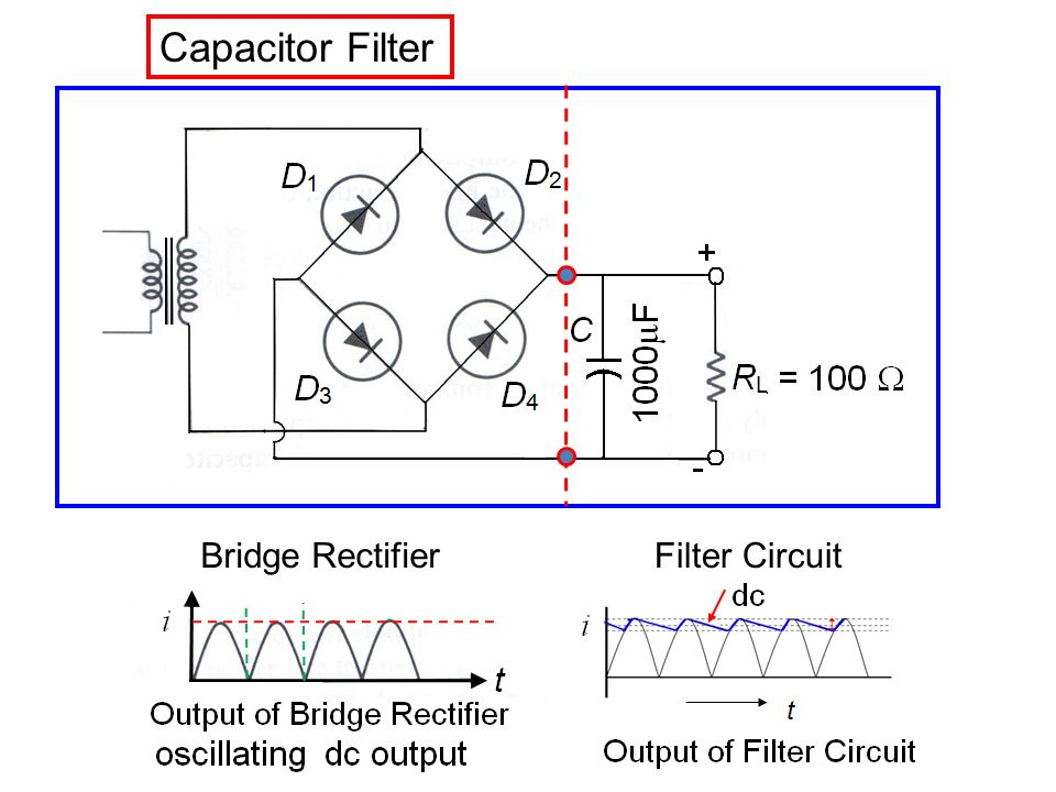 Chapter 3 diode circuits part 3 ppt video online download 12 capacitor filter bridge rectifier filter circuit asfbconference2016 Choice Image