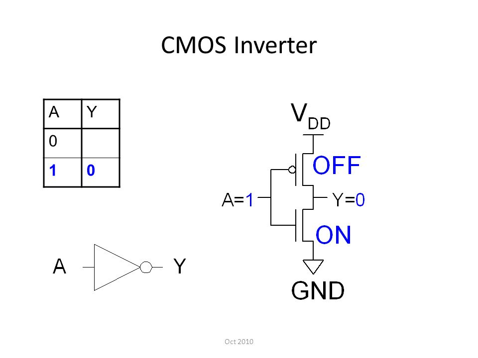 out line of discussion on vlsi design basics