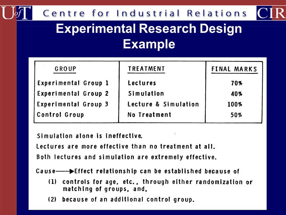 quantitative research design sample pdf