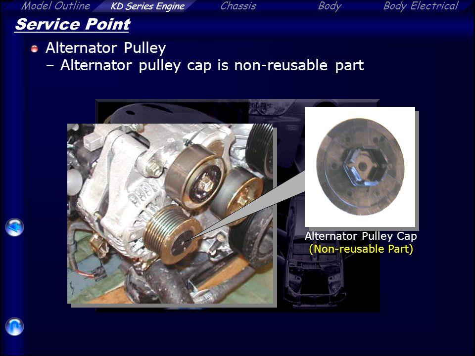 Alternator Pulley Alternator Pulley Cap Is Non Reusable Part