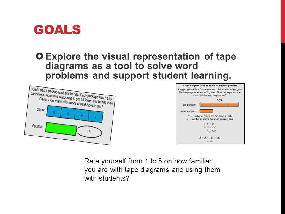Solving word problems with tape diagrams ppt download goals explore the visual representation of tape diagrams as a tool to solve word problems and ccuart Choice Image