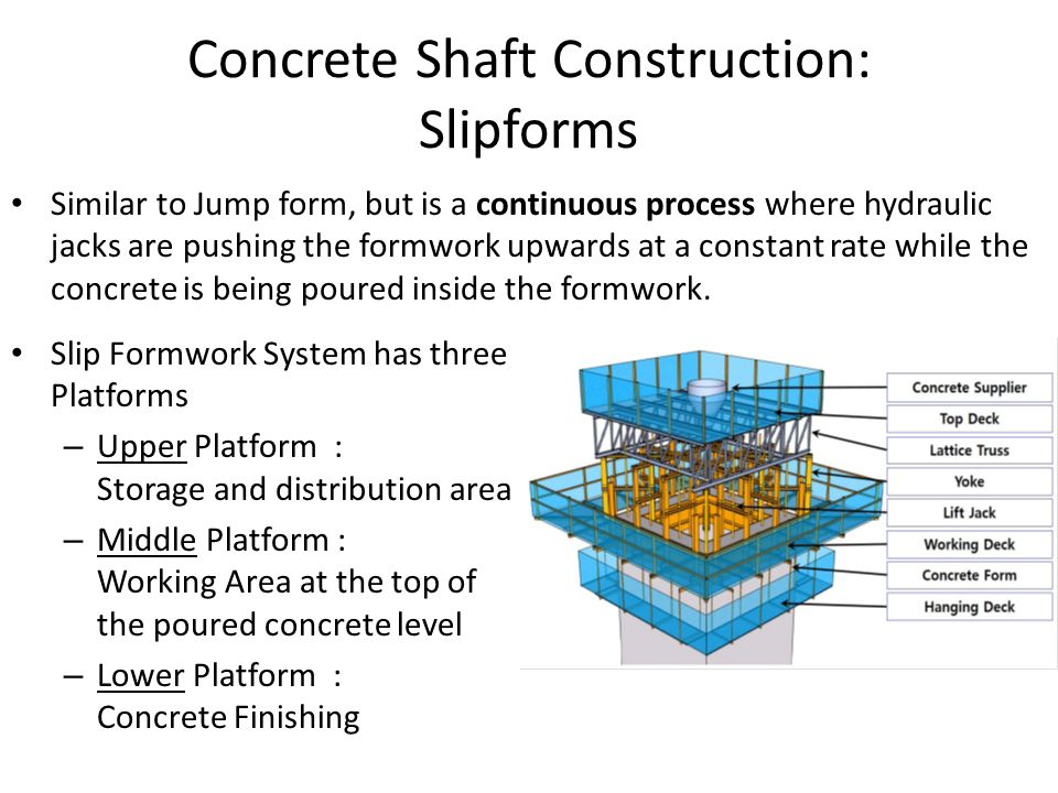 SELECTION CRITERIA FOR ELEVATED RC TANKS CONSTRUCTION - ppt download