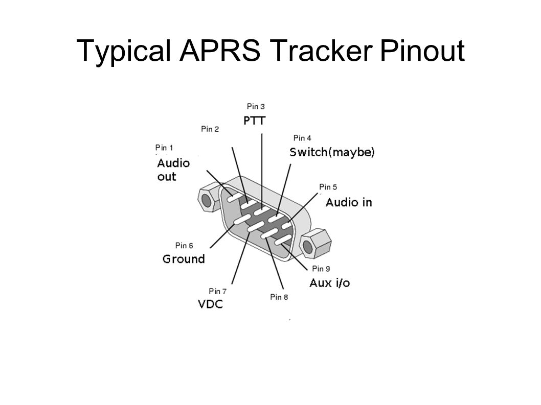 Audio Interfacing For Aprs And Digital Sstv Modes Ppt Video Basic Vox Circuit Controls Ptt 16 Typical Tracker Pinout