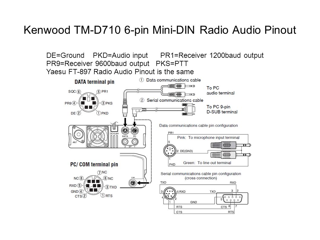 Yaesu Ft 897 Microphone Wiring Diagram Trusted Diagrams 3 Pin Astatic Mic Pinout Kenwood Xlr