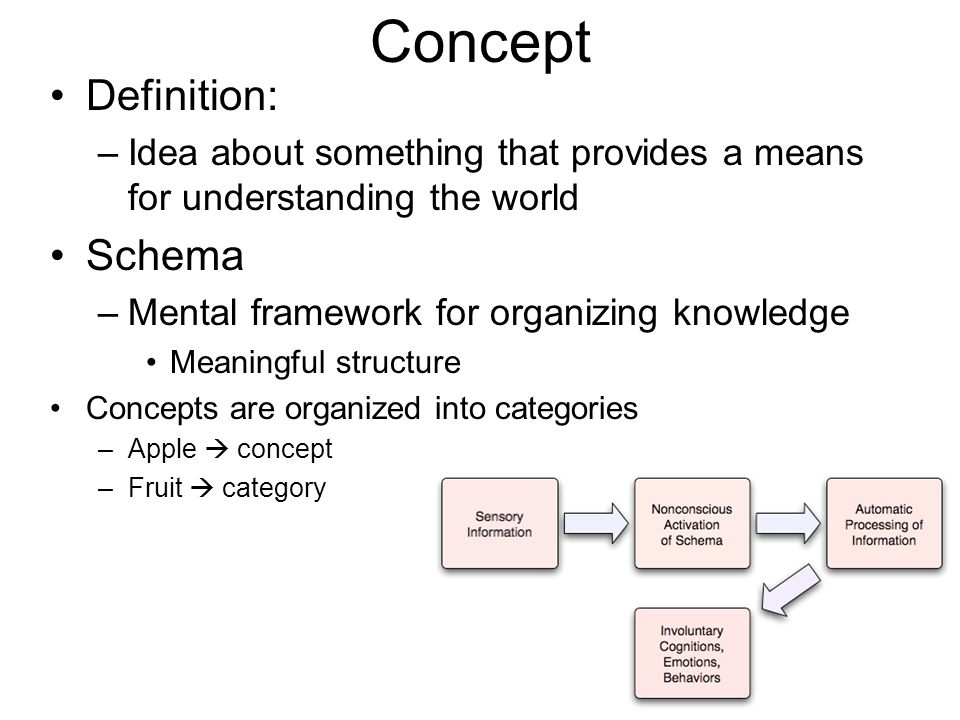 uses and definitions for the concept Critical thinking is a rich concept that has been developing throughout the past 2500 years the term critical thinking has its roots in the mid-late 20th century.