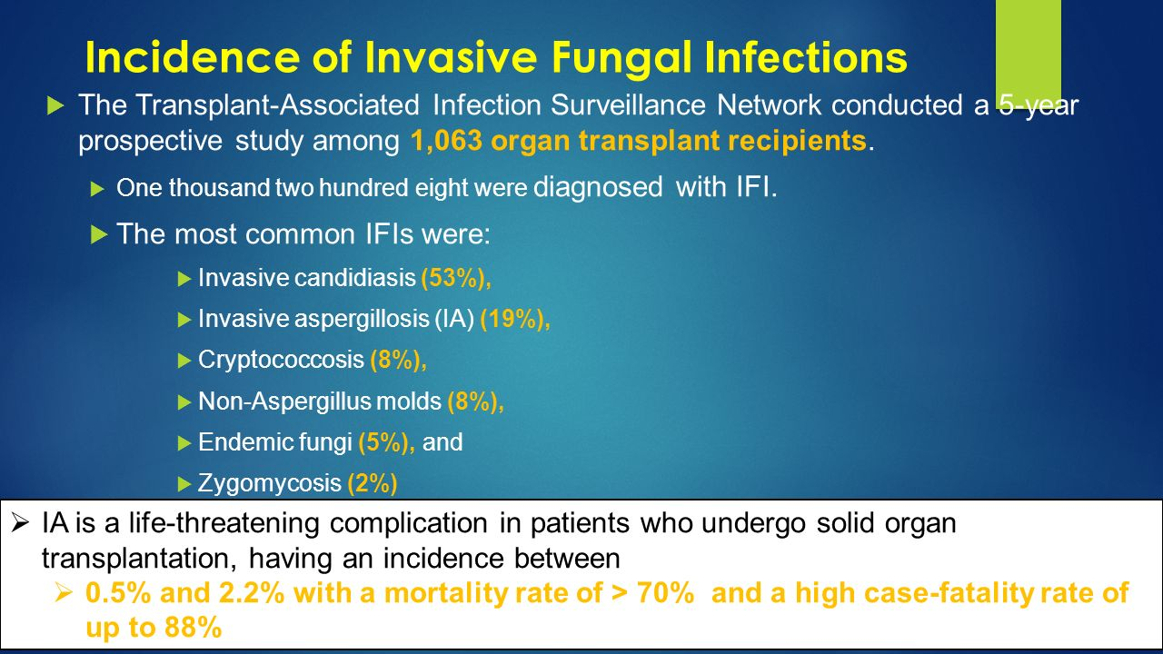 Incidence of Invasive Fungal Infections