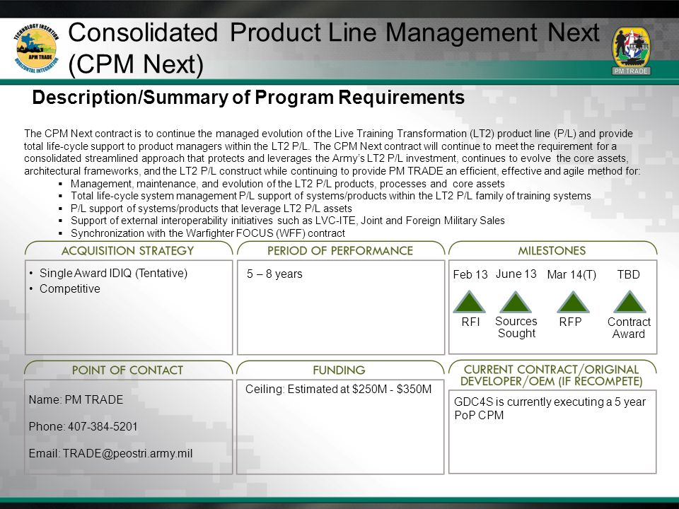 Consolidated Product Line Management Cpm Next Ppt Download