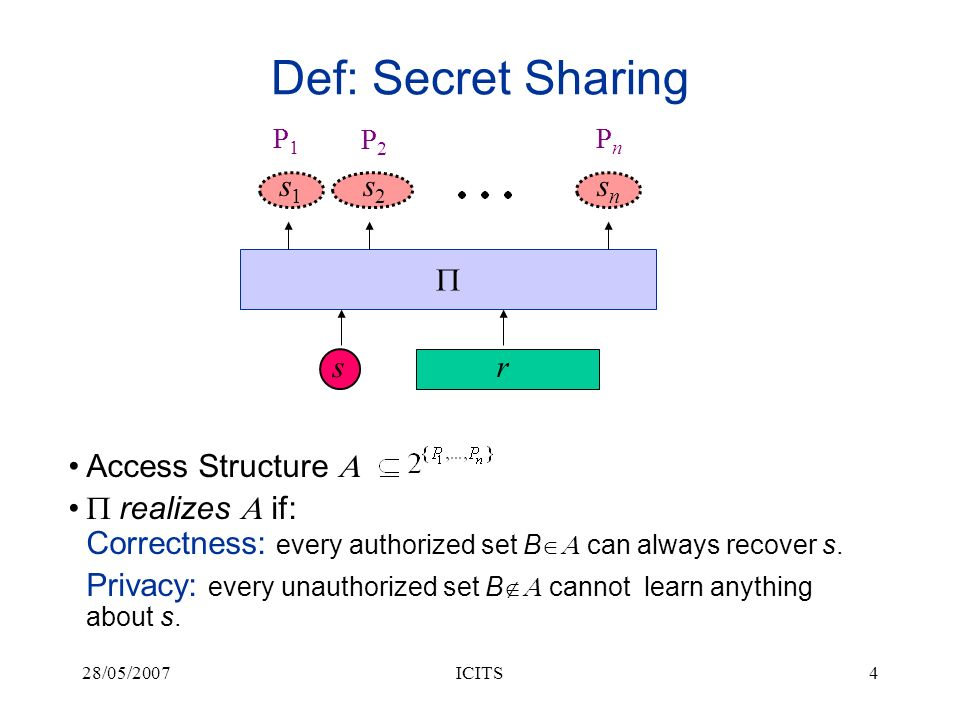 Linear, Nonlinear, and Weakly-Private Secret Sharing Schemes
