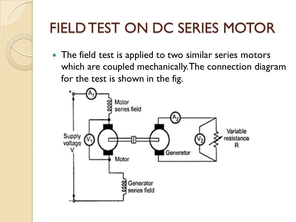 presented by jesty jose jobin abraham sagar jaiswal danish 3 phase motor connection diagram field test on dc series motor