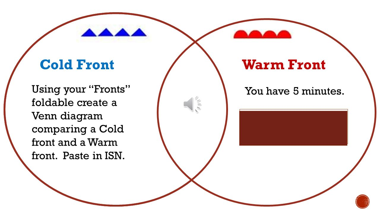 cold and warm fronts As the warm air advances, the cold air acts as a gently sloping ramp this ramp gently uplifts large areas of the warmer, less dense air the slope of a typical warm front is 1:200, compared with the much steeper 1:100 slope of a cold front.