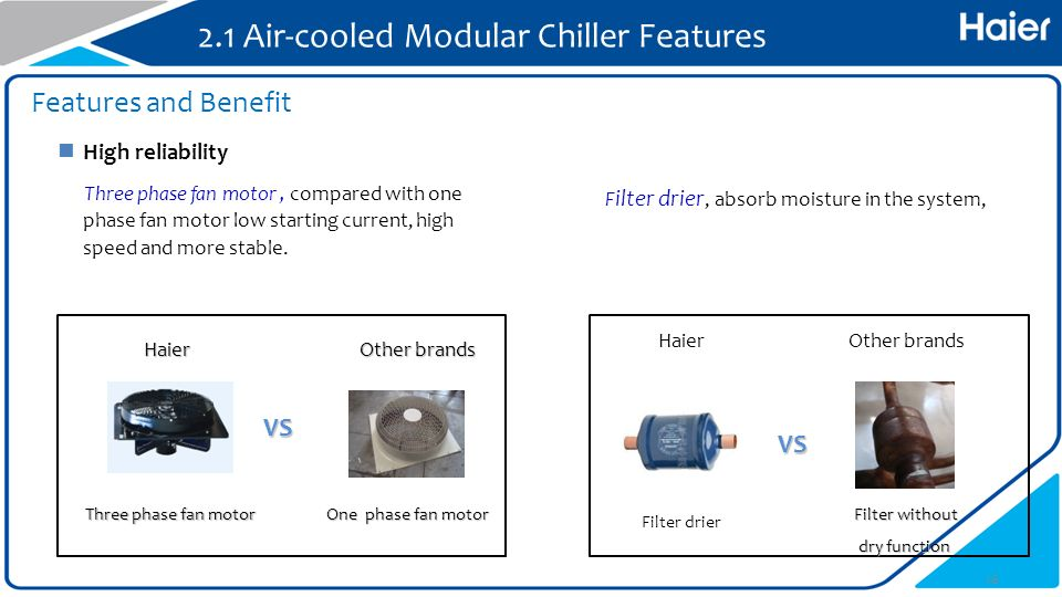 2016 Chiller New Products Presentation  - ppt video online