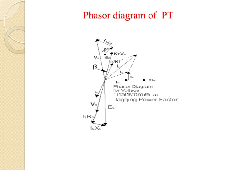 Mahatma gandi inst of technical education research centre 12 phasor ccuart Images