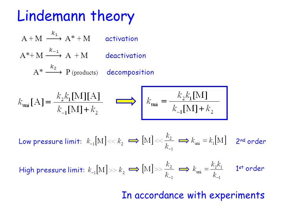 LINDEMANN THEORY OF UNIMOLECULAR REACTION PDF