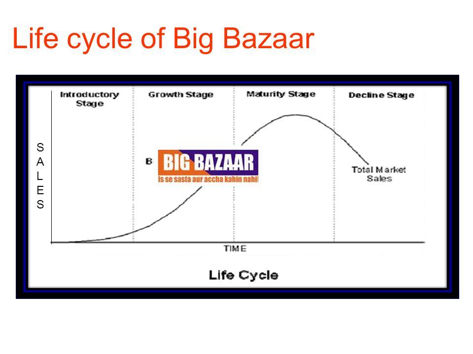 stp of big bazaar