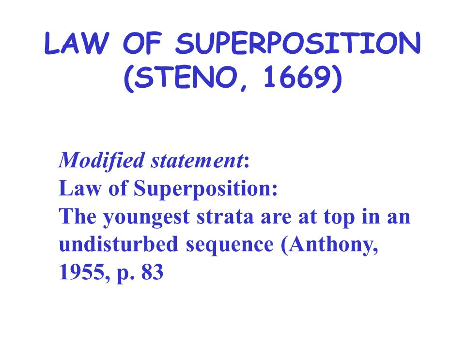 stenos principle of superposition