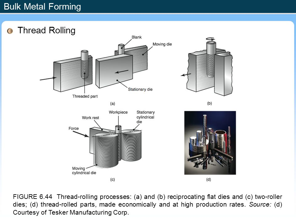 Ch 9  Bulk Deformation Process - ppt download