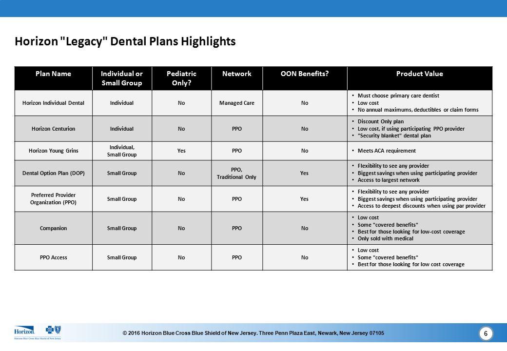 Overview: Dental Specialties - ppt download