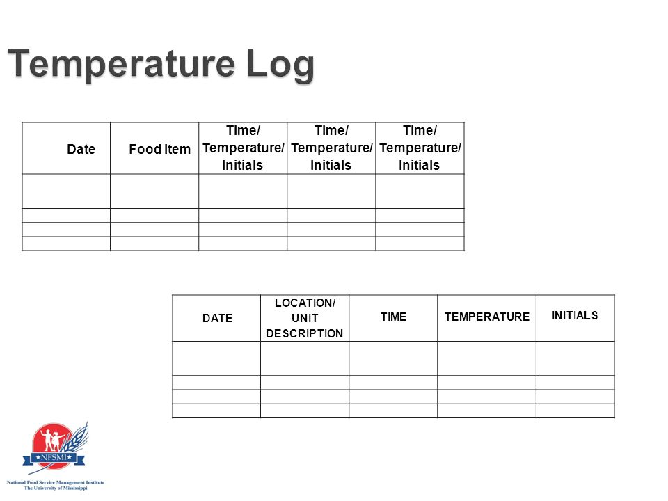 servsafe temperature log