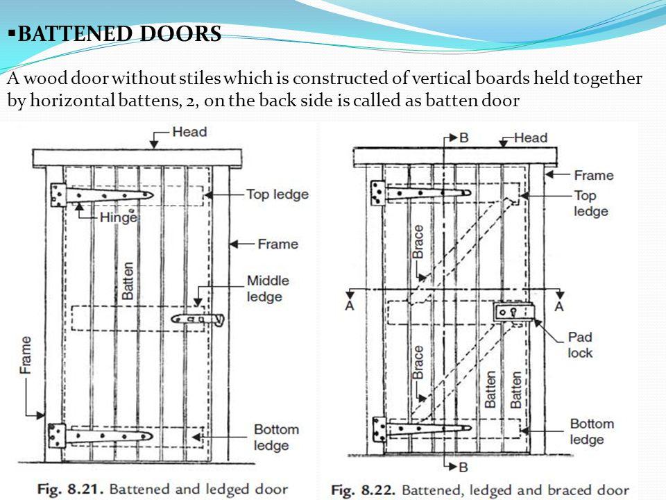 BATTENED DOORS